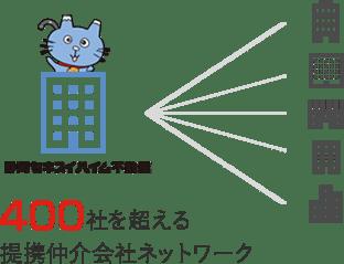 静岡セキスイハイム不動産なら400社を超える提携仲介会社のネットワークがあります。